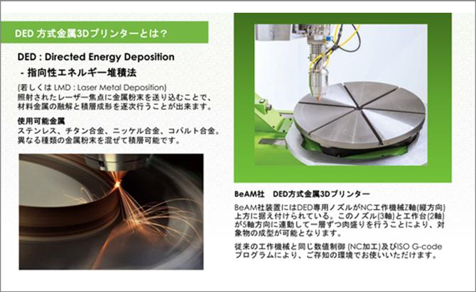 DED方式金属3Dプリンター